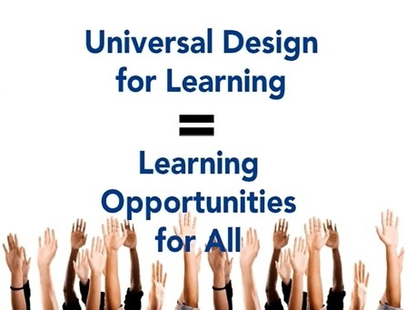 """The words """"Universal Design for Learning = Learning Opportunities for All"""" in blue letters on a white background with several raised hands at the bottom of the image as if they are asking questions"""