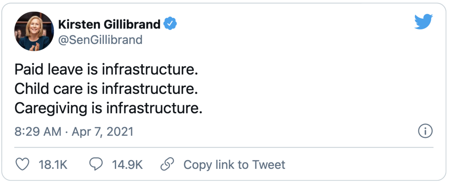 A tweet from New York senator Kirstin Gillibrand reads: paid leave is infrastructure. Child care is infrastructure. Caregiving is infrastructure.